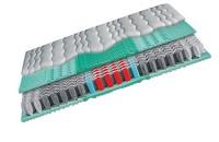 zum Angebot Schlaraffia Viva Plus Aqua Taschenfederkern Plus Matratze H3