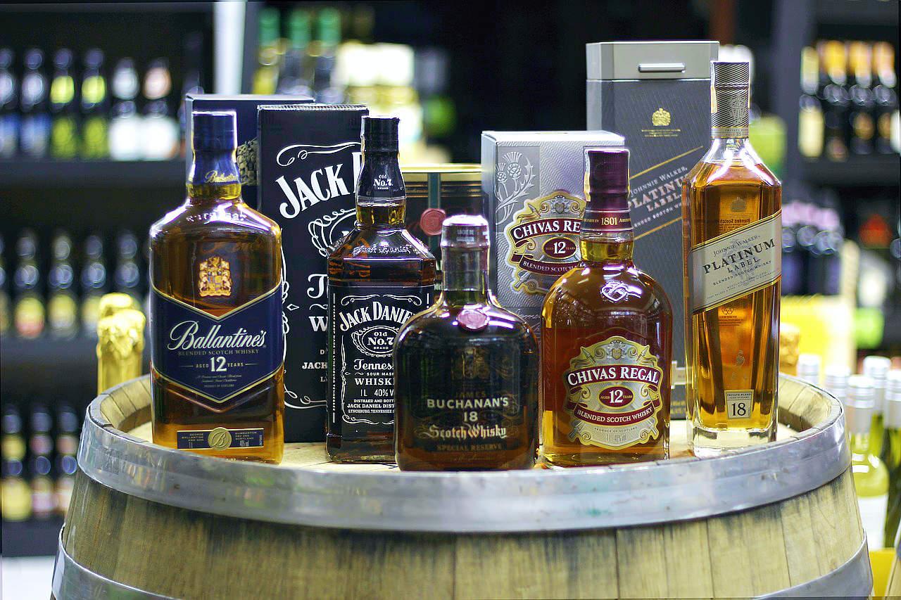 Viski-testi