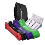 fitnessbänder-test