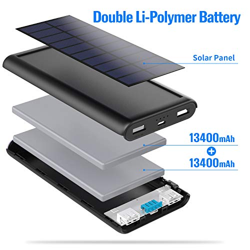 Powerbank Solar Pxwaxpy